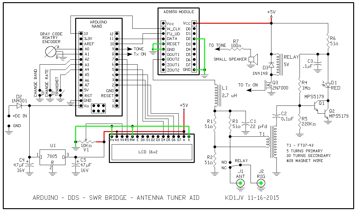 ad9850 dds based antenna tuner adjustment aid