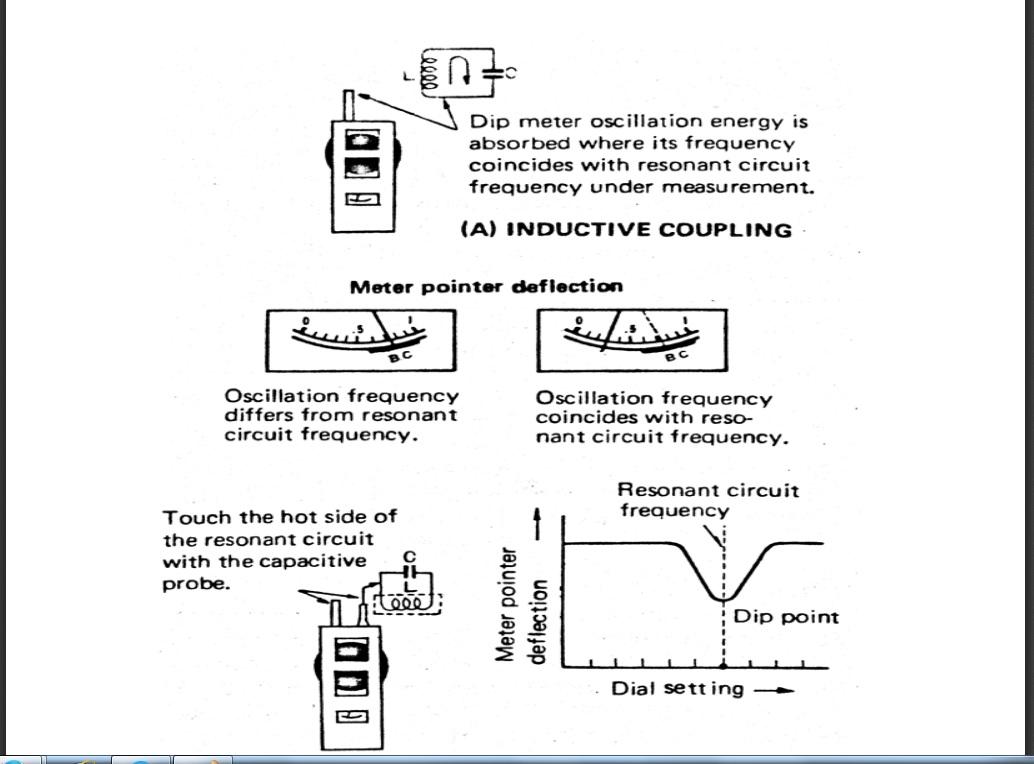 27 Amp Schematic Http Homeproviewcom Ecl82amplifierschematichtm Modern Grid Dip Meter